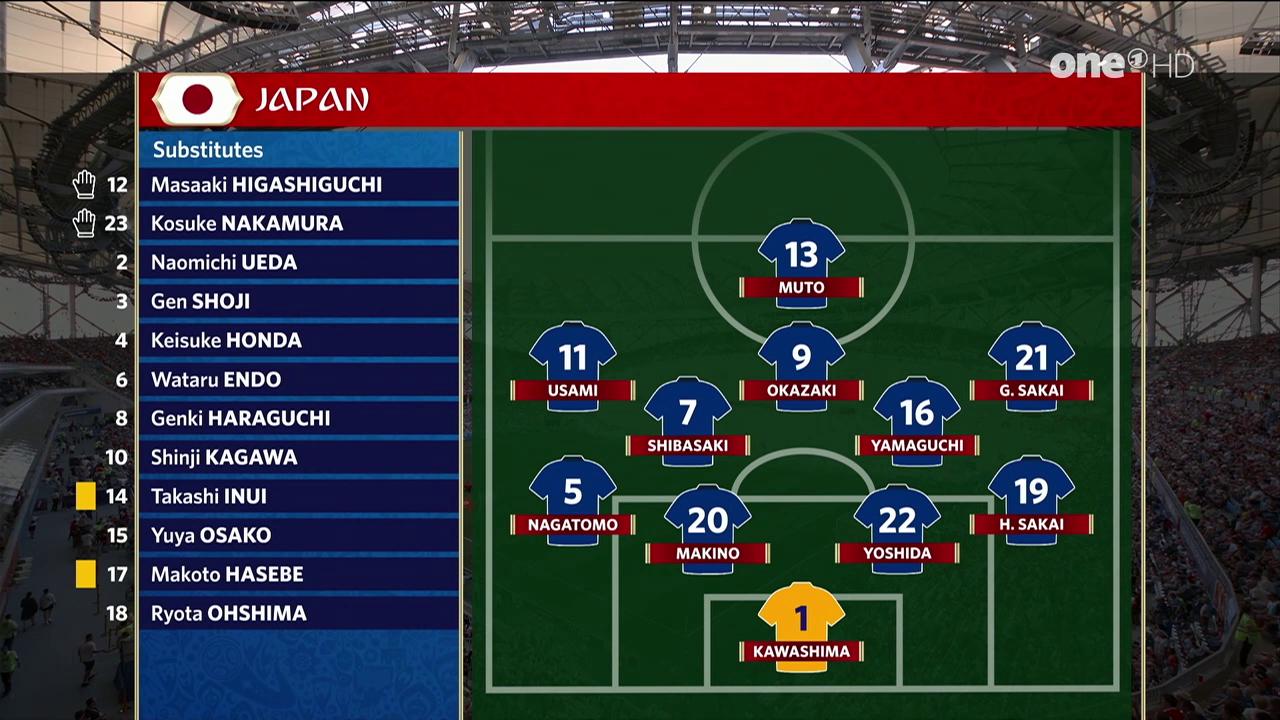 Mundial Rusia 2018 - Grupo H - J3 - Japón Vs. Polonia (1080i/720p) (Castellano/Alemán) Vlcsnap_2018_07_01_09h33m18s252