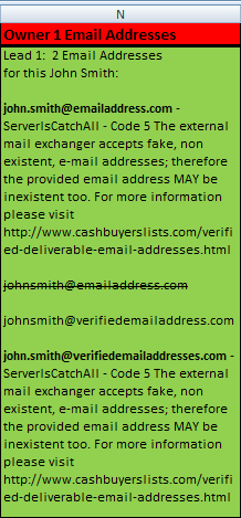Verified Real Estate Cash Buyers List Email Addresses