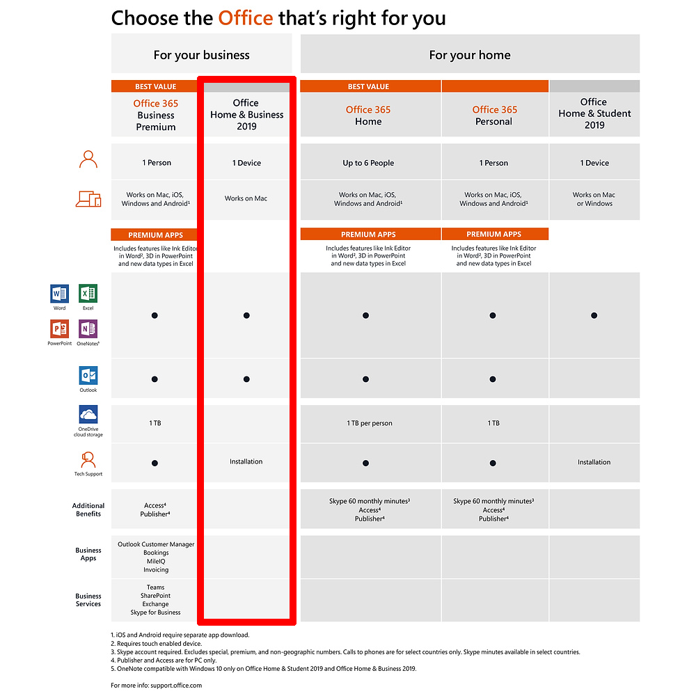 Microsoft office home & business 2019 for mac