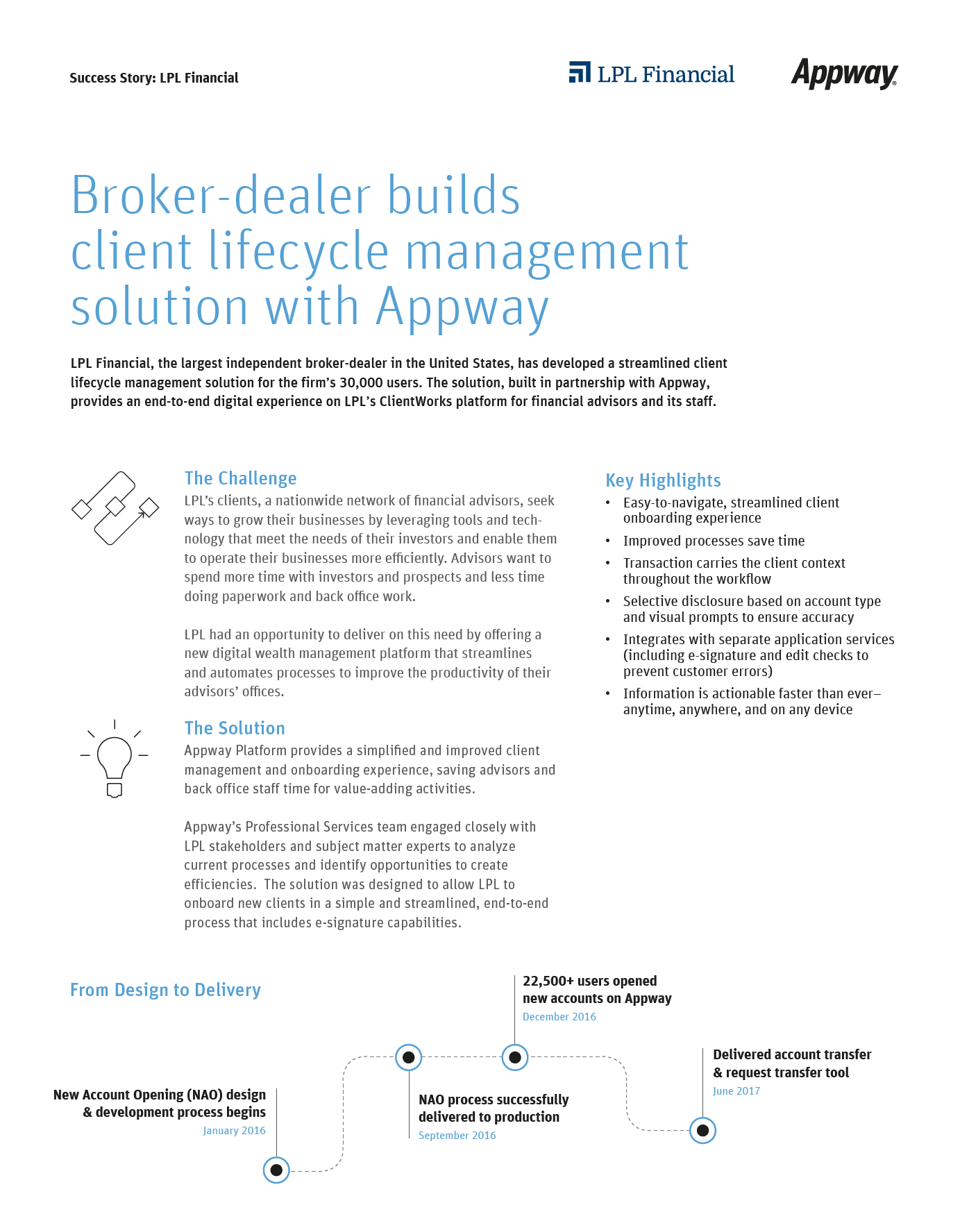 Appway case study: LPL Financial - The Wealth Mosaic