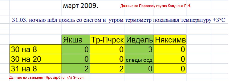 https://image.ibb.co/d1Q2CK/03_2009.png