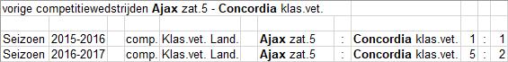 zat_5_5_Concordia_thuis