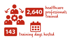 2-640-healthcare-professionals-trained