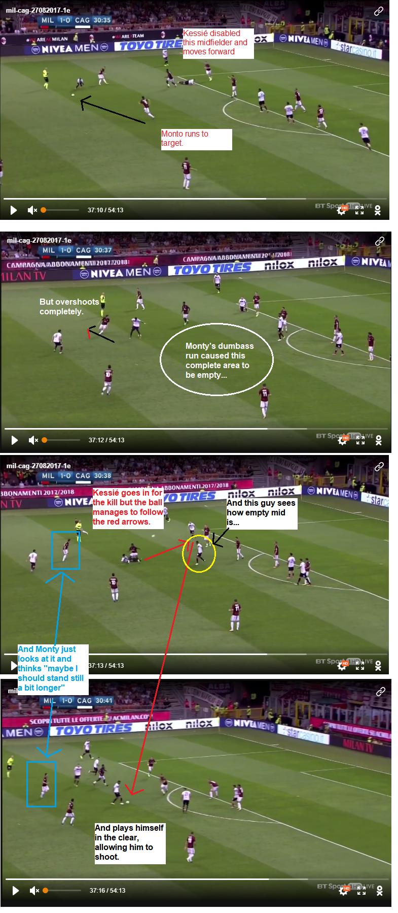 Analysis of Montolivo during Cagliari  [Warning: many images