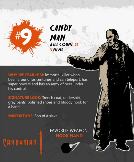 candyman9