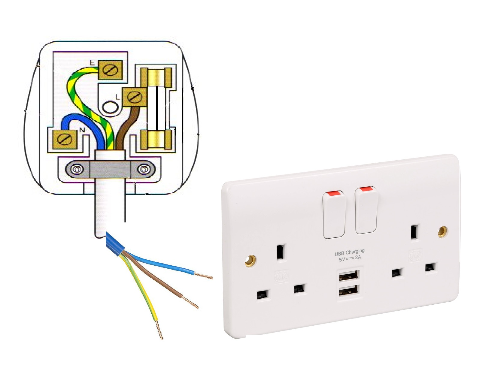 Phenomenal Wiring For Plug Socket Basic Electronics Wiring Diagram Wiring Digital Resources Aeocykbiperorg