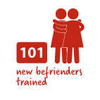 101-new-befrienders-trained