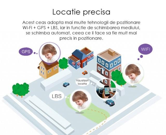 smartwatch_copii_si_adulti_cu_gps_MoreFIT_gw700_cu_functie_telefon_558