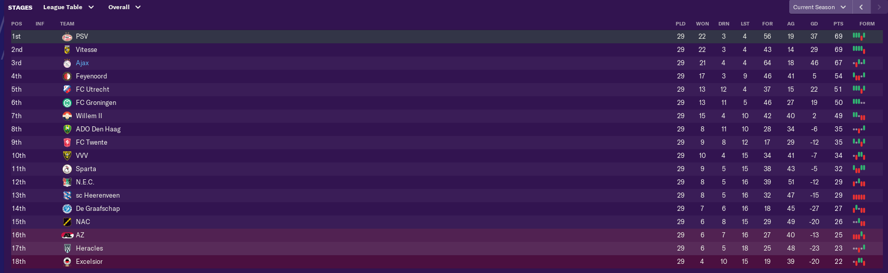 march-league-table.png