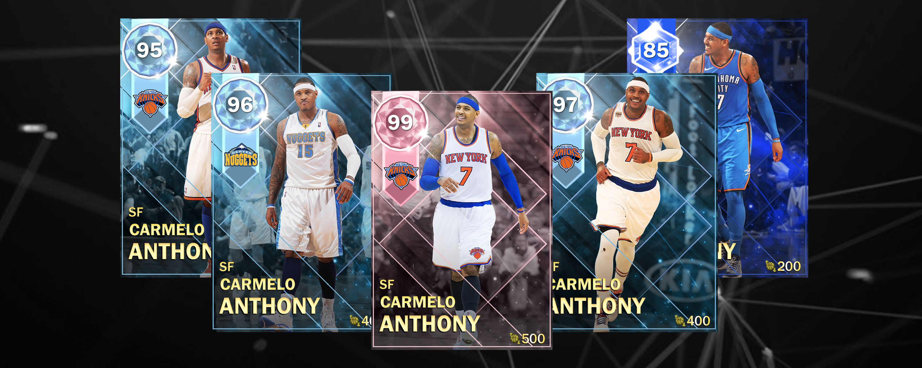 CARMELO ANTHONY TIMELINE - Forums - 2KMTCentral