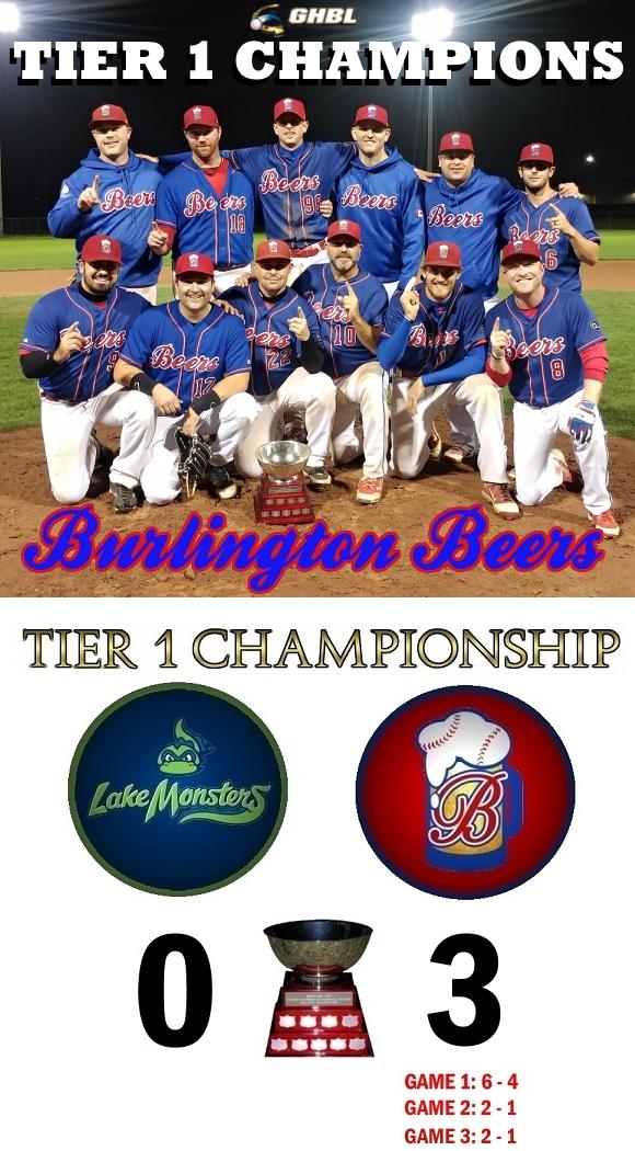 2018_Tier1_Championship