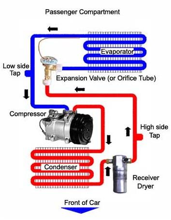 [Image: ac_flow_diagram_compressor_evaporator_ex..._valve.jpg]