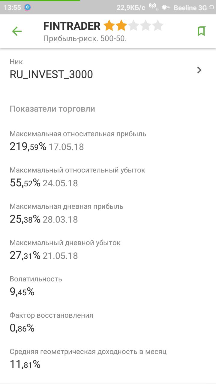 """Инвестиционный фонд """"Личный банк"""""""