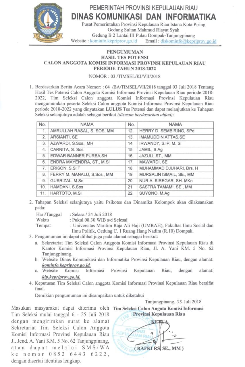 Pengumuman Hasil Tes Potensi Calon Anggota Komisi Informasi Provinsi Produk Ukm Bumn Kue Sagu Ikan Haruan Berikut Peserta Kepulauan Riau Periode 2018 2022 Disusun Berdasarkan Abjad
