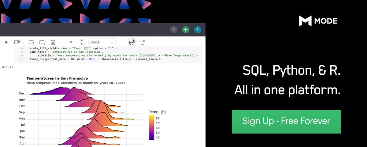 SQL, Python, & R in One Platform