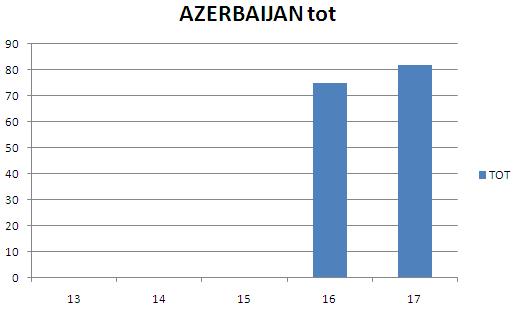 azerbaijan1.png