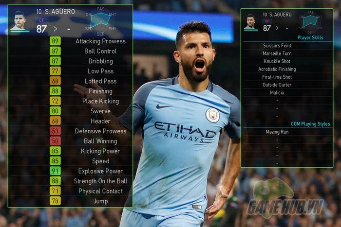 Đánh giá Top team PES18 (Phần 4) – Manchester City - ảnh 2