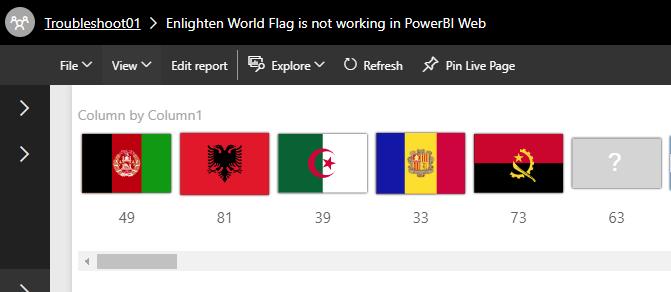 Enlighten_World_Flag_is_not_working_in_Power_BI_Web