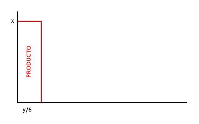 graf-2