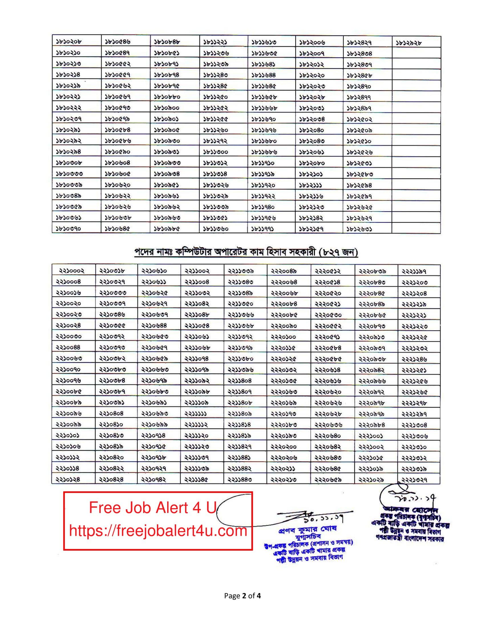Ekti_bari_ekti_khamar_writen_exam_result_2