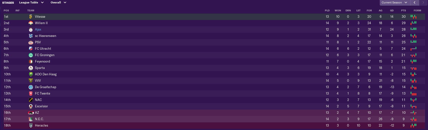 october-league-table.png