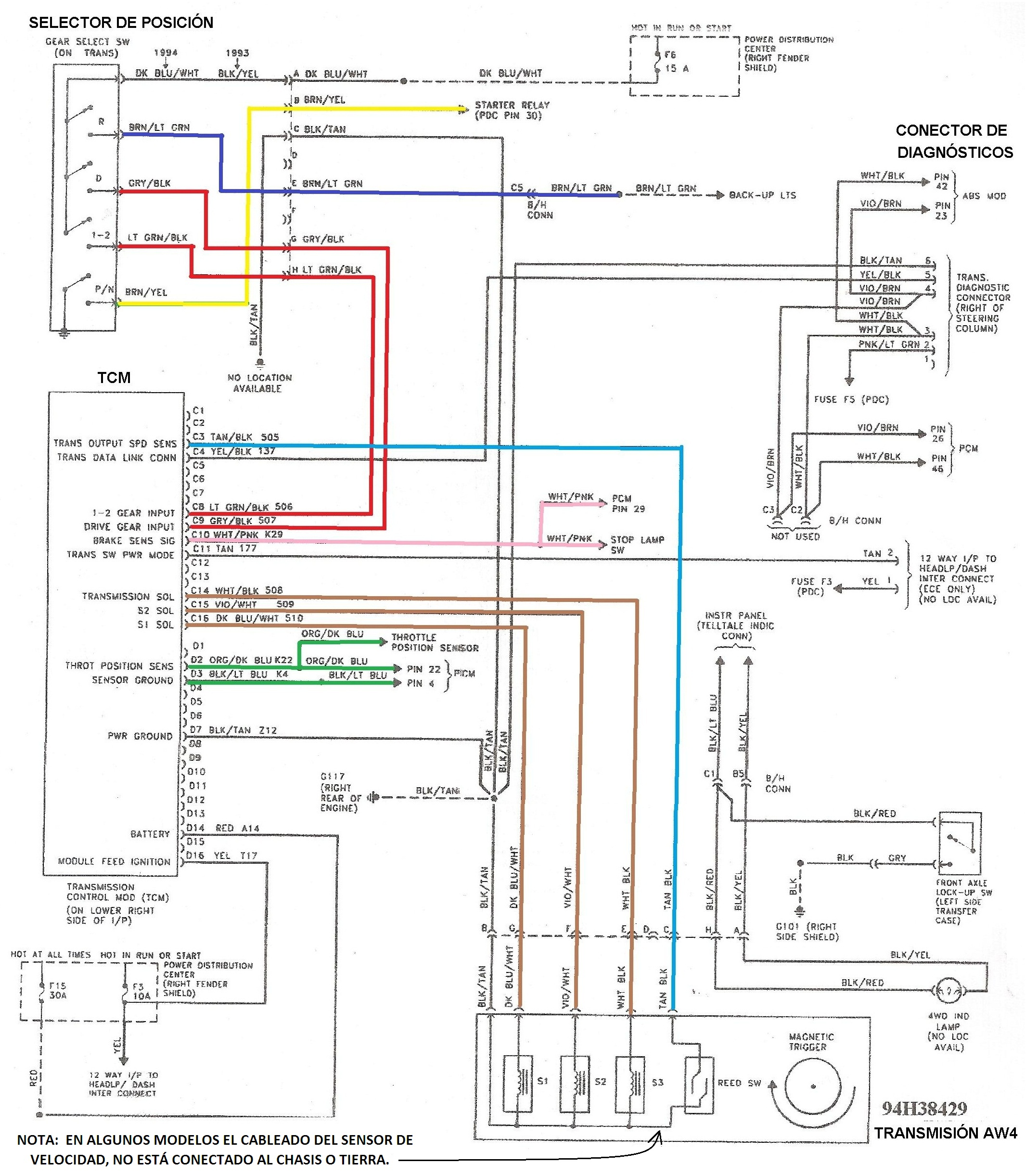 Diagrama_caja_XJ_A
