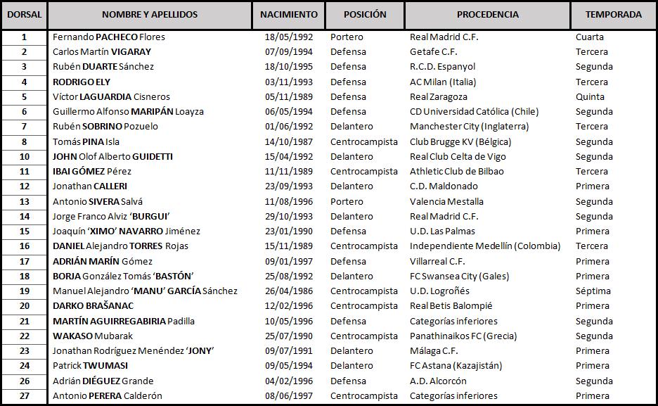 Real Valladolid - Deportivo Alavés. Domingo 16 de Septiembre. 18:30 TABLA_Alav_s