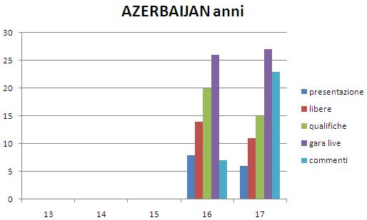 azerbaijan2.png