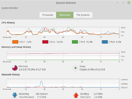 Solved] Hi CPU usage on fresh install - Linux Mint Forums