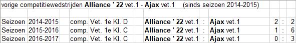 zat_4_VET_2_Alliance_22_vet_uit