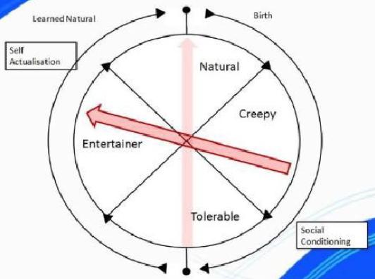 """grafica-circular2"""" border=""""0"""