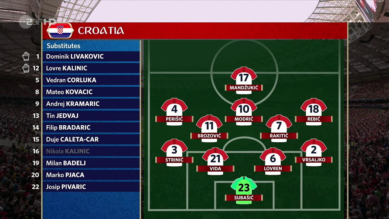 Mundial Rusia 2018 - Final - Francia Vs. Croacia (1080i/1080p/1080i/720p) (Castellano/Español Latino/Español Latino/Alemán) Vlcsnap_2018_07_20_16h55m41s410