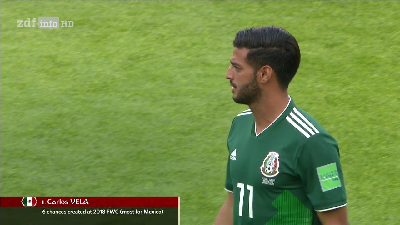 Mundial Rusia 2018 - Grupo F - J3 - México Vs. Suecia (1080p/720p/720p) (Español Latino/Castellano/Alemán) Vlcsnap_2018_07_08_09h47m13s181