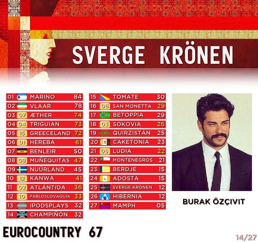 Tag top en EUROCONCURSOS 14-Sverge-Kr-nen