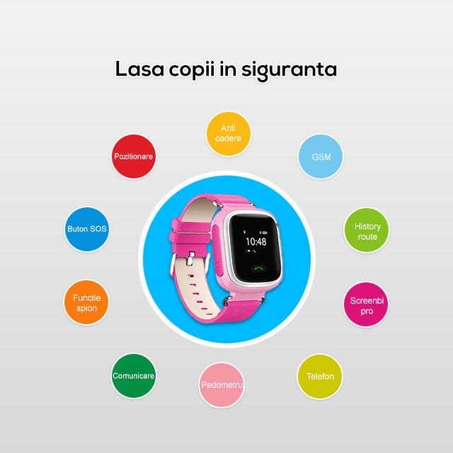 smartwatch_copii_gps_gw900_5