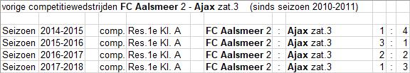 zat-3-10-FC-Aalsmeer-2-uit