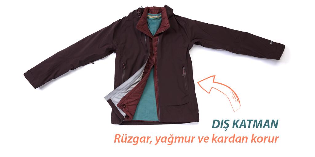 dış katman giysileri yağmur ve rüzgardan koruma sağlar
