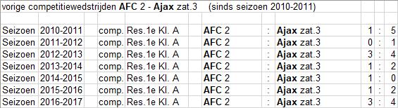 ZAT_3_2_AFC_2_uit