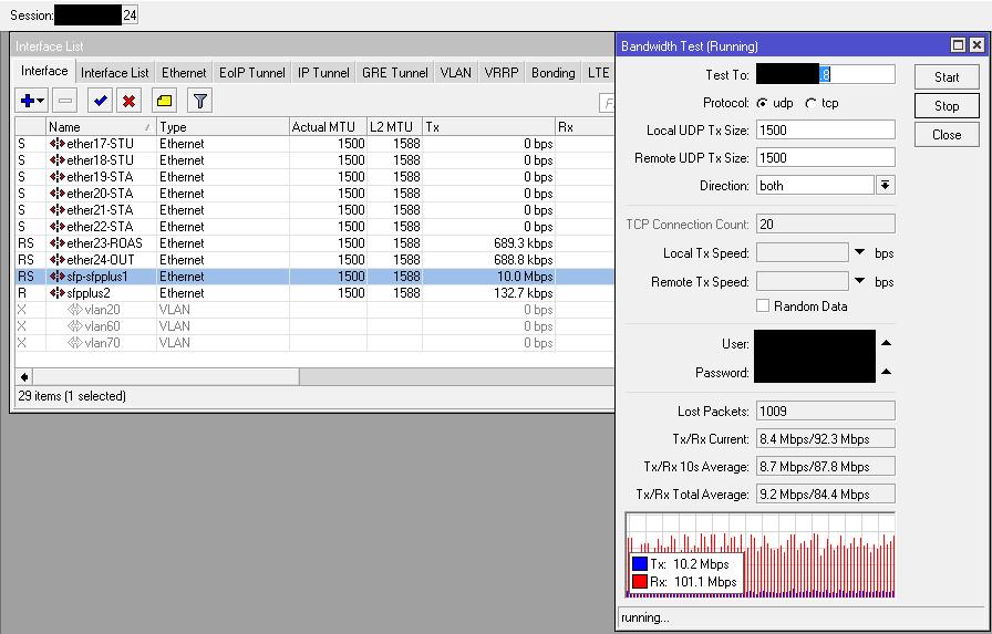 Less Than 2000 Mbps On 10gb Link Mikrotik