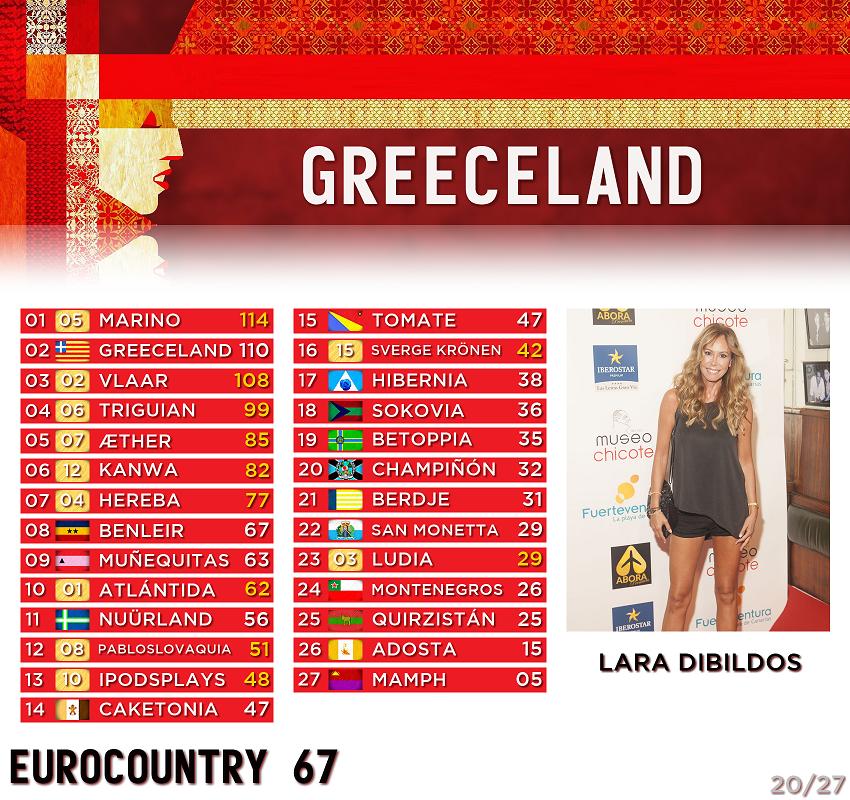 [RESULTADOS] EUROCOUNTRY 67 · Gala de clausura - Página 2 20-Greeceland