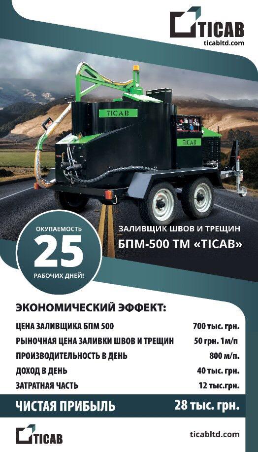 image - Дороги в Житомирі можуть значно покращитися