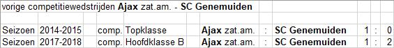 ZAT_1_19_SC_Genemuiden_thuis