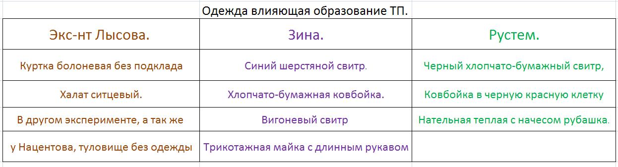 https://image.ibb.co/eErRzz/image.png