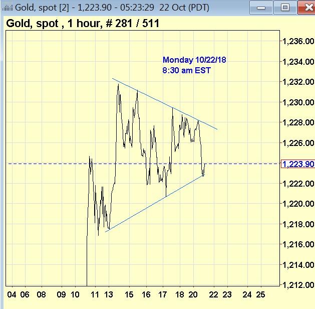 10-22-gold.jpg