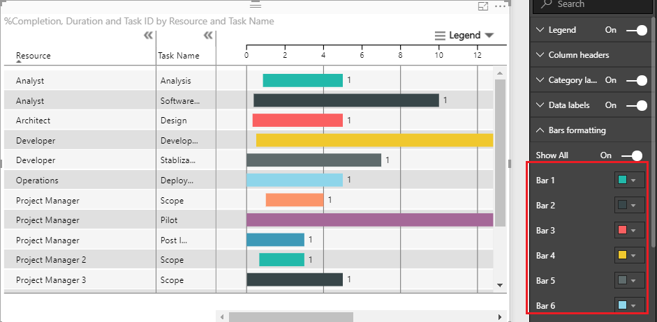 Conditional formatting with a gantt chart microsoft power bi community conditionalformattingwithaganttchart ccuart Choice Image