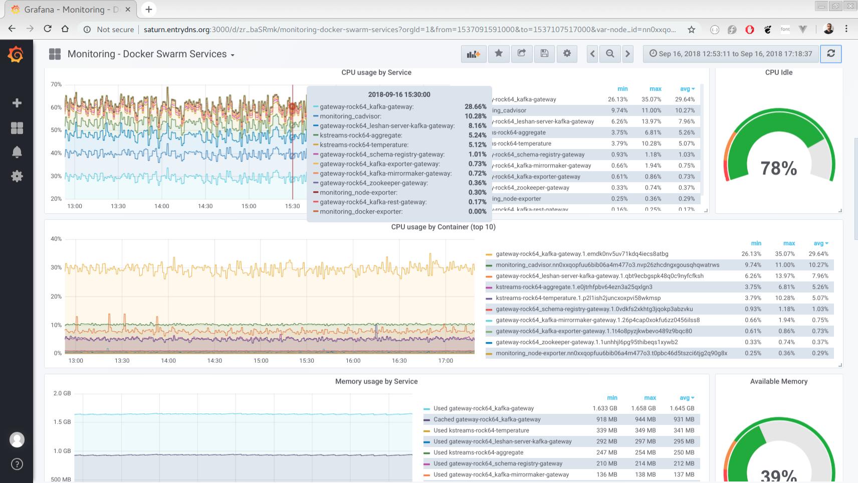 monitoring_docker_swarm_services_2