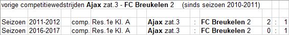 ZAT_3_9_FC_Breukelen_2_thuis