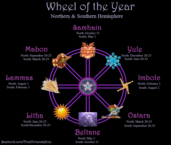 Wheel_of_the_year