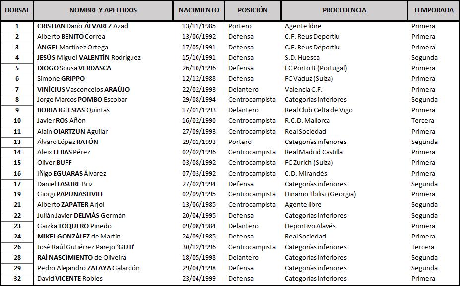 Real Valladolid - Real Zaragoza. Martes 19 de Diciembre. 21:00 Zaragoza