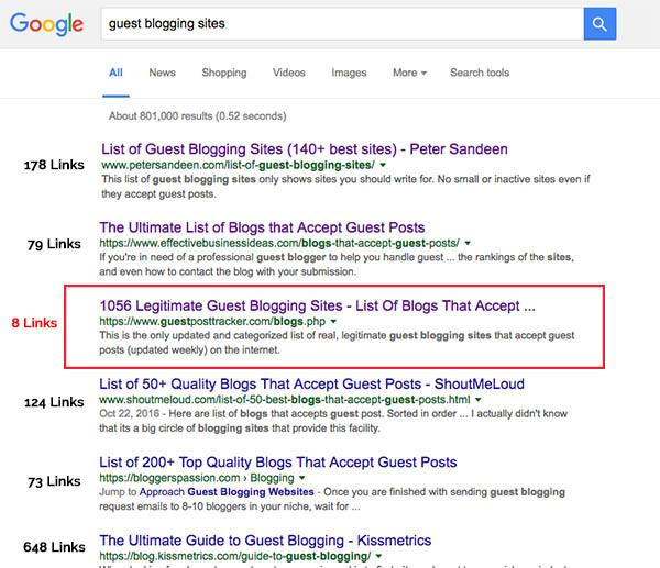 guestbloggingsites